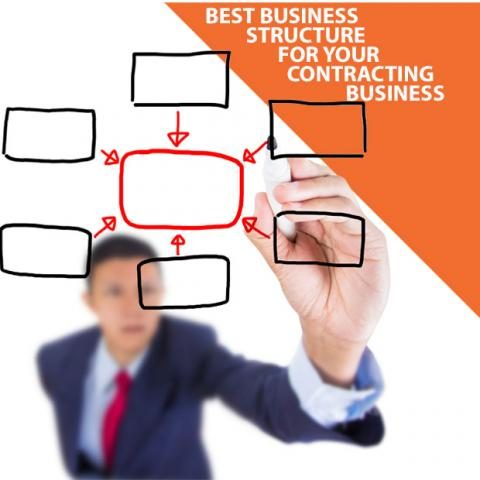 https://www.contractorcover.com.au/wp-content/uploads/2019/10/cc-article-business-structure-480x480.jpg